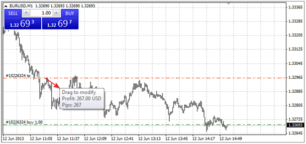 Trading strategy stop loss comdirect
