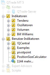 Indikatoren im MetaTrader 5
